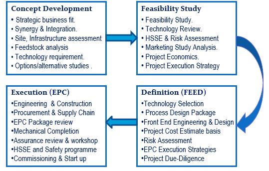 Engineering Design Management Framework: Straa Energy Ltdrh:straaenergy.co.uk,Design